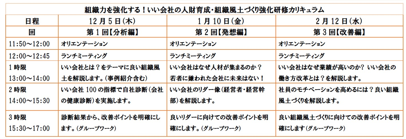 FECOM ACC経営研修カリキュラム3-1.jpg