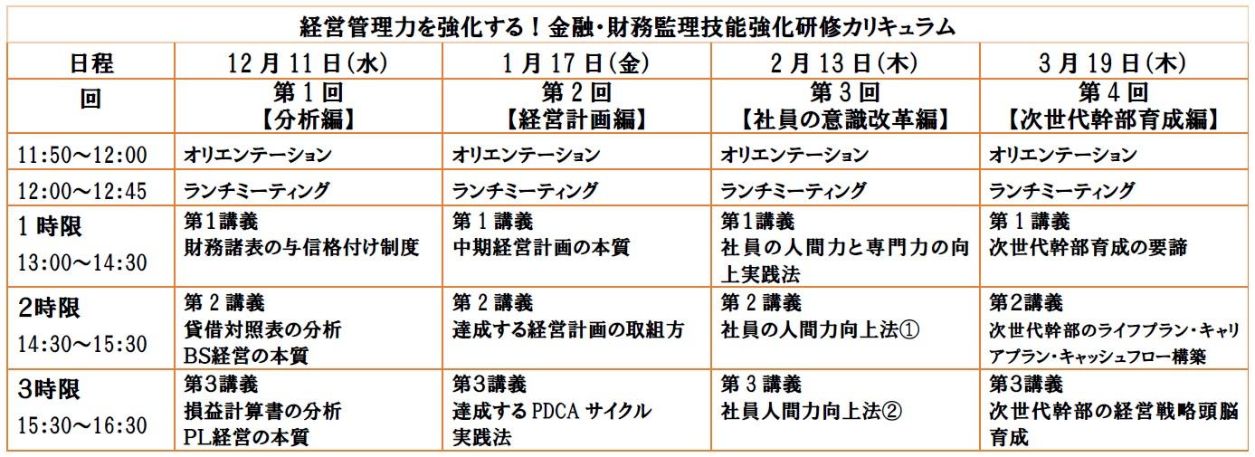 FECOM ACC経営研修カリキュラム3-2.jpg