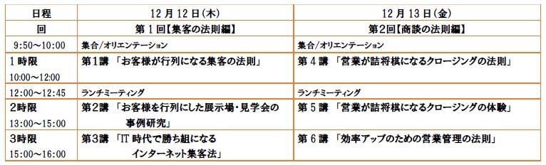 FECOMACC 1-2.営業研修カリキュラム.jpg