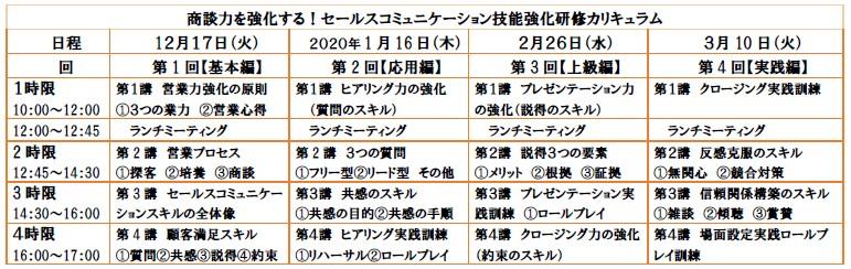 FECOMACC営業研修カリキュラム.jpg